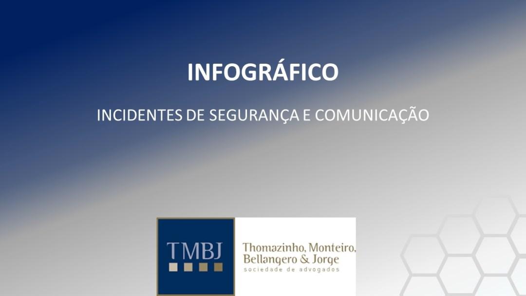 Incidentes de Segurança e Comunicação