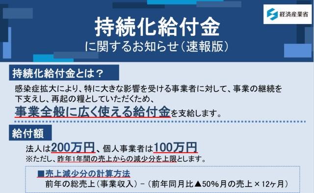 【朗報】持続化給付金を簡単に申請する方法【まとめ】