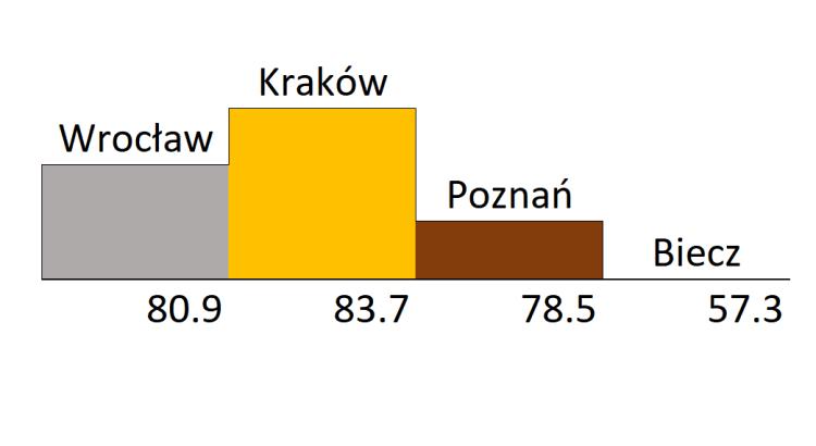 PolfinaluWroclaw2020