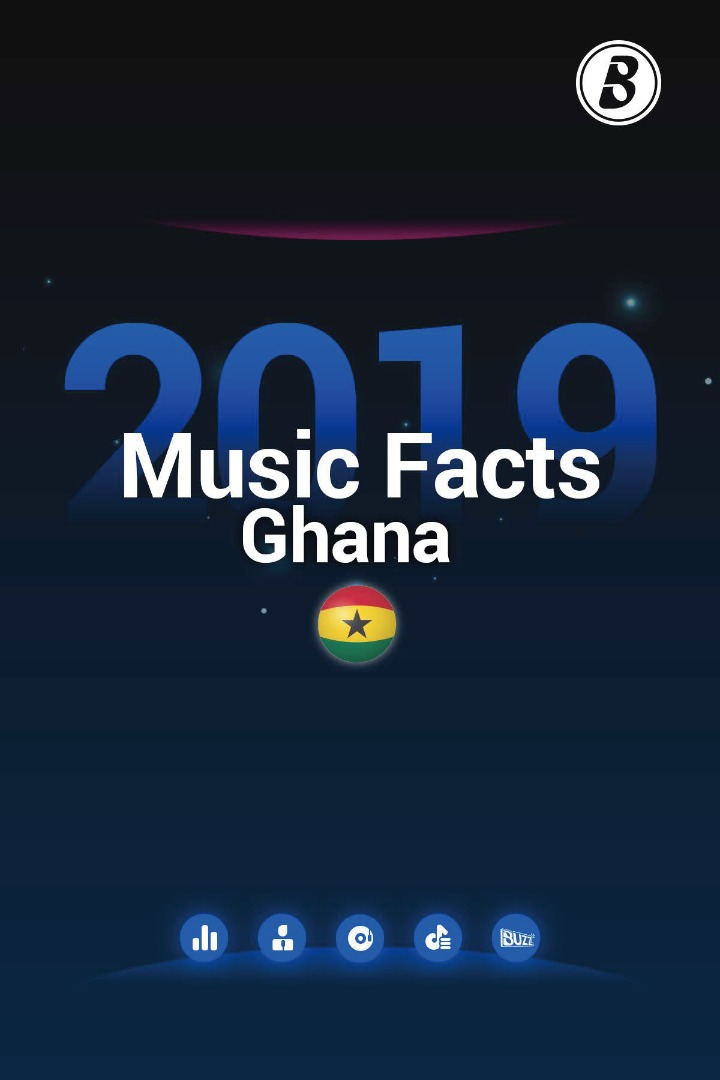 Stonebwoy Tops Boomplay's Most Streamed Act Of 2019 In Ghana