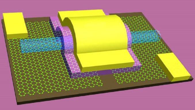 Вуглецеві нанотрубоки
