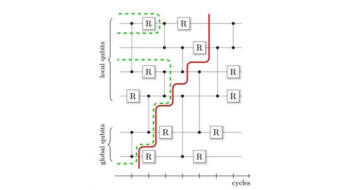 квантову обчислювальну систему