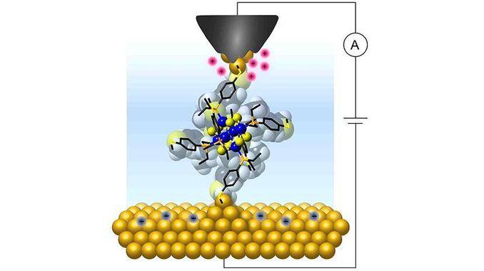 Створено неорганічний молекулярний транзистор, здатний працювати при кімнатній температурі