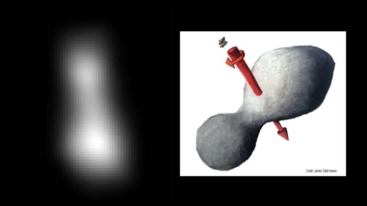 Однією з перших важливих новин 2019 року стало проліт зонда New Horizons повз об'єкта пояса Койпера 2014 MU69, також іменованого як Ультіма Туле.
