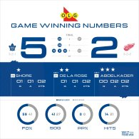 Game 6: Toronto Maple Leafs @ Detroit Red Wings (W 5-2)
