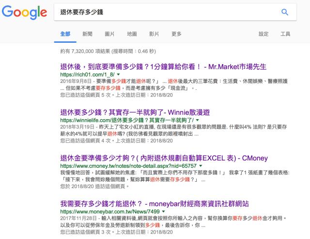 退休要存多少錢 ,Google搜尋結果