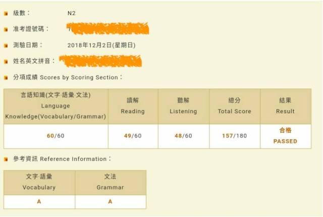 JLPN-N2-test-result