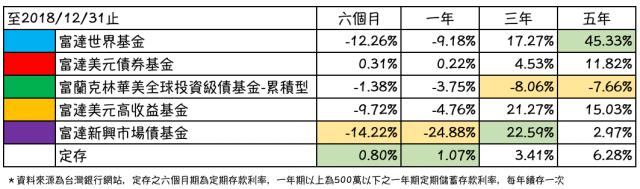 comparison-of-assets.png
