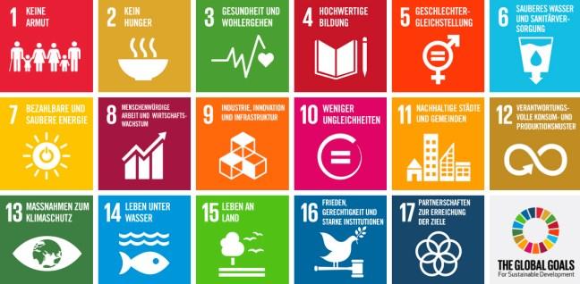 SDGs_deutsch