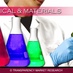 Global Fermentation Chemicals Market is Expected to Reach USD 60.1 Billion by 2019: TMR