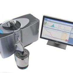 Widening Application of Particle Size Analyzers across Numerous Industries to Boost Its Sales