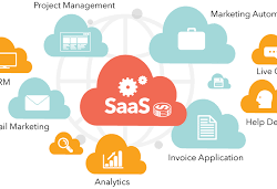Software as a Service (SaaS) Market - Changing Methods of Communication and Data Handling Gives Global SaaS Market a Fillip