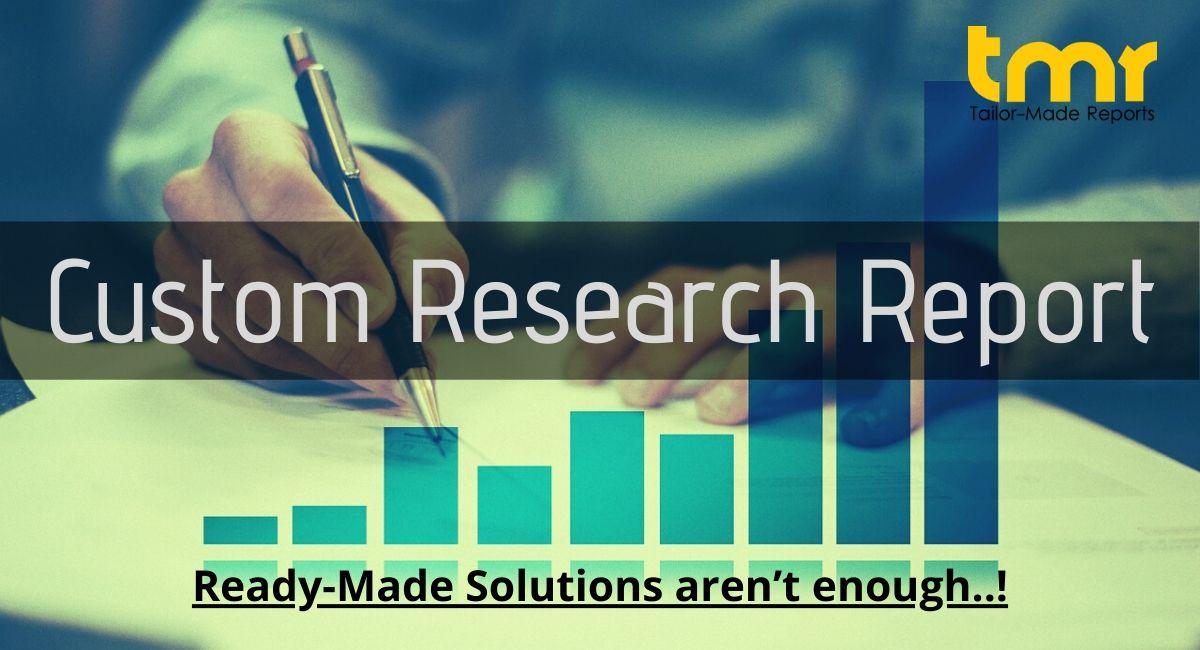 IIoT Platform Market Growth and Restrain Factors Analysis Report