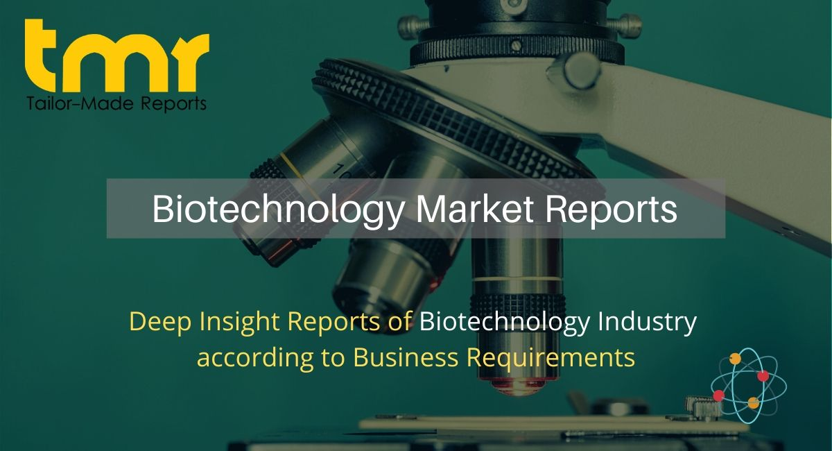 High Prevalence of Infectious and Chronic Diseases to Boost Global Single- cell Analysis Market