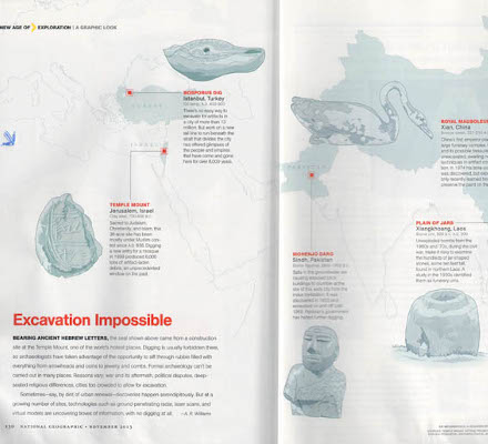 National Geographic article Excavation Impossible