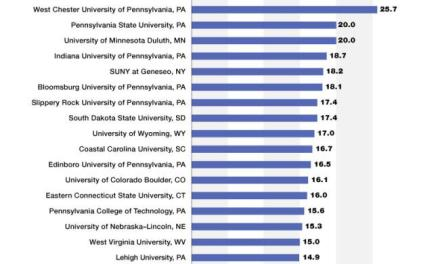 UNH leads in arrest rates