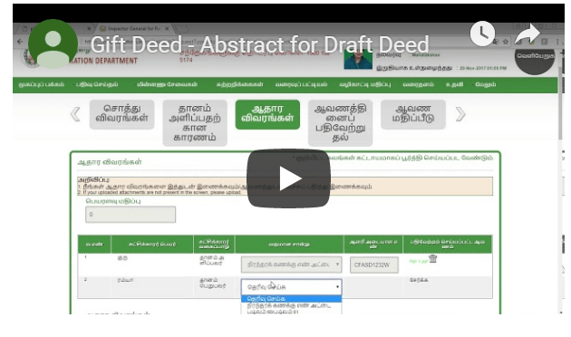 Gift Deed - Abstract for Draft Deed