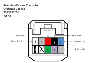 2008 Toyota Tundra Backup Camera Wire Diagram | Wiring Library