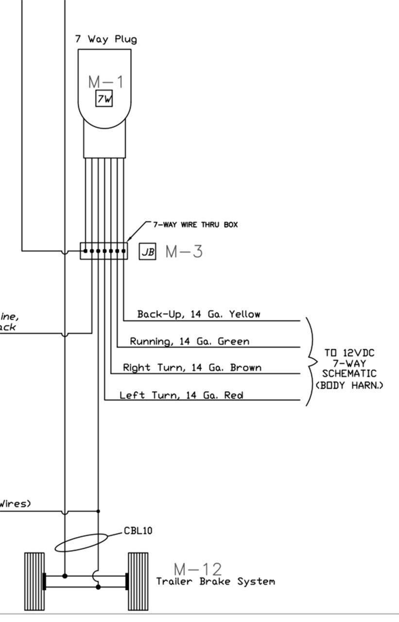 diagram database bandbannamaria it