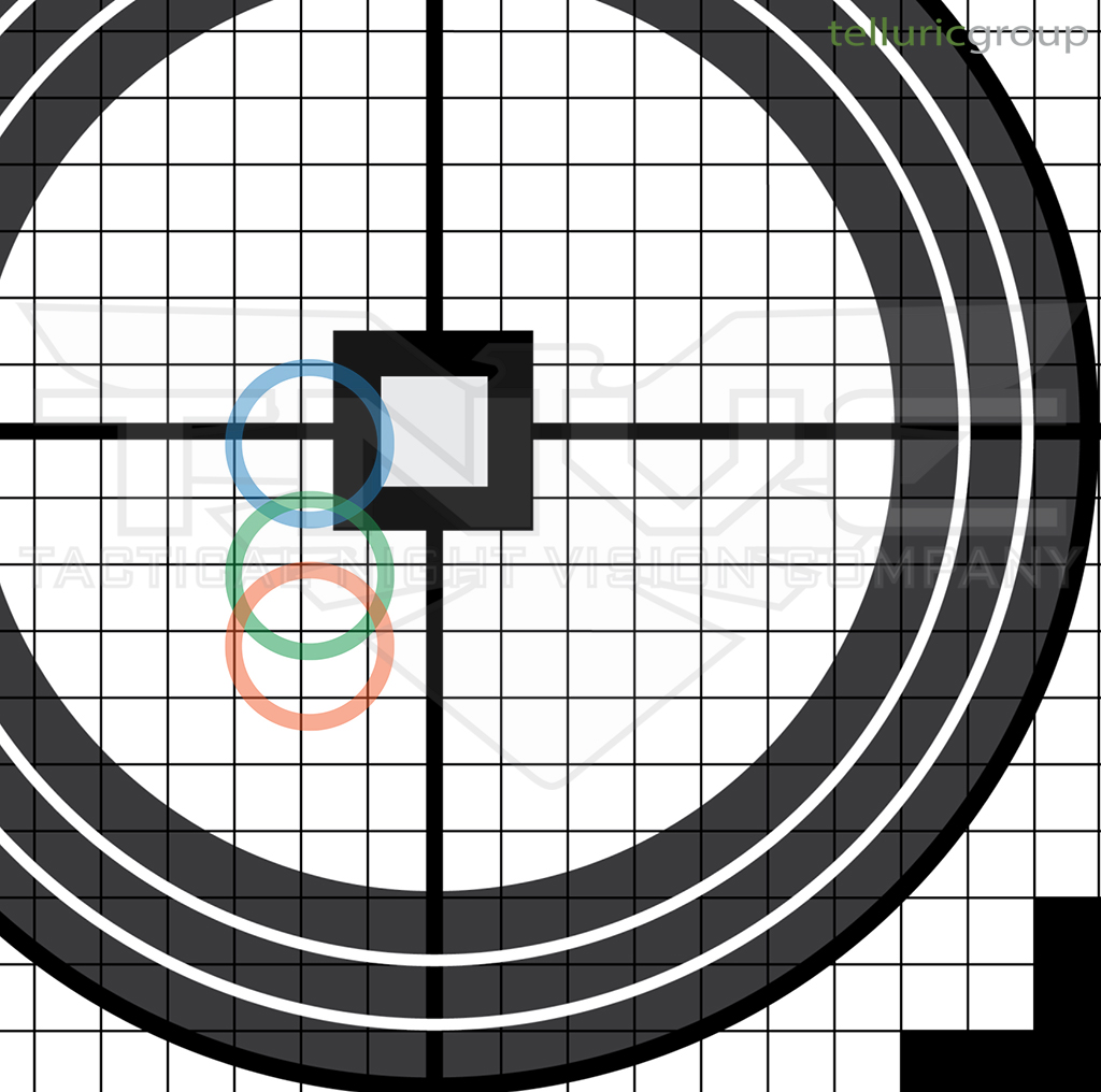 This is a graphic of Printable Zeroing Targets pertaining to 25 meter