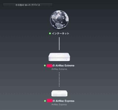 AirMac utility