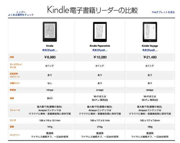 Kindle new