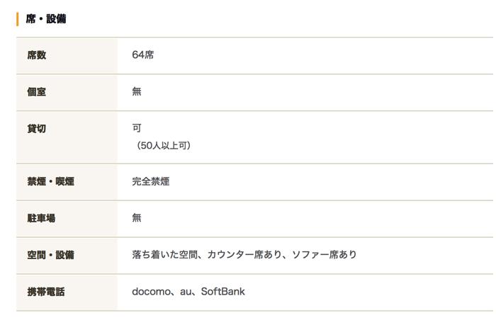 築地もったいない プロジェクト 魚治 UOHARU 有楽町 魚介料理 海鮮料理 食べログ