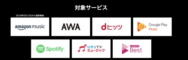 MUSICカウントフリートライアル OCN モバイル ONE NTTコミュニケーションズ 個人のお客さま