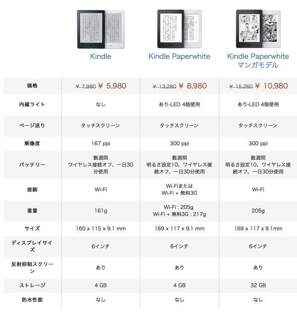 Amazon Kindle Paperwhite マンガモデル 電子書籍リーダー