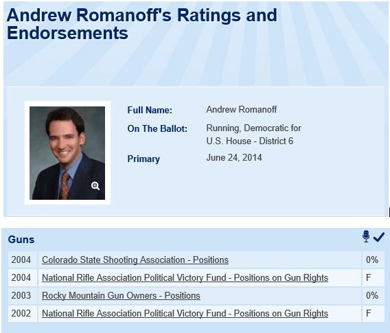 Romanoff Guns Ratings