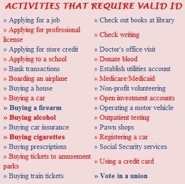 Things requiring valid ID