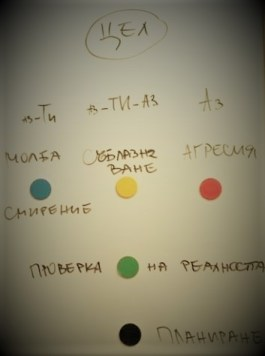 5-те движения