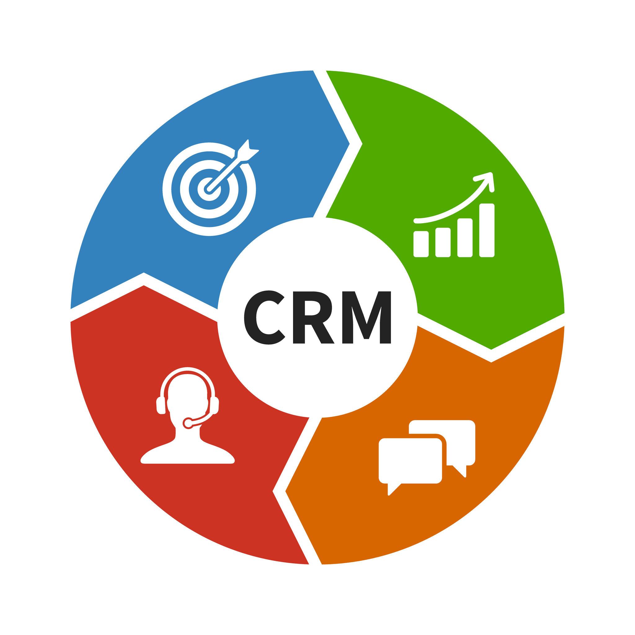 CRM Software und CRM-Syteme