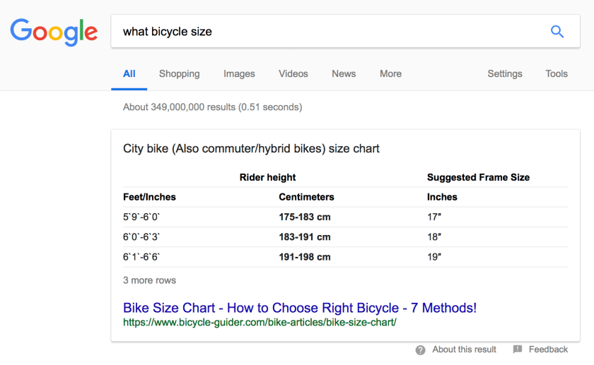 'what bicycle size' voice search Google result