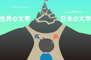 値 偏差 豊田 高専