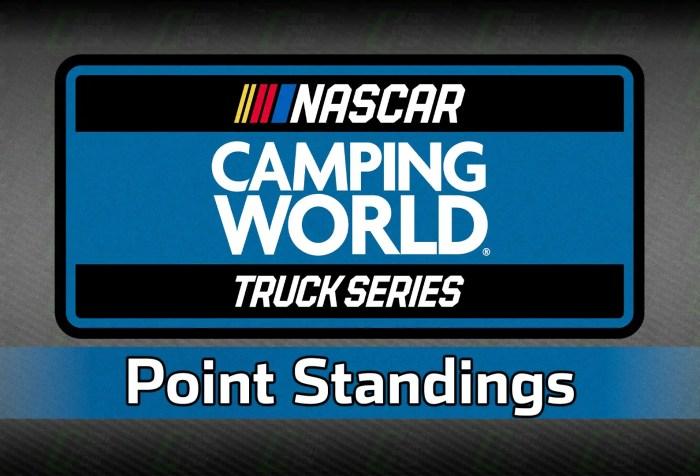 NASCAR Truck Points