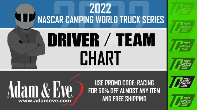 2022 NASCAR Camping World Truck Series Driver / Team Chart