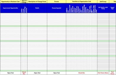 Toby Elwin, impact analysis, telwin, amajorc, template, scope management, risk, project management