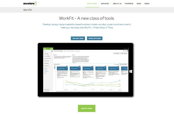 Accelare, Jack Calhoun, Mark McCormick, Toby Elwin, marketing, campaign, Inbound, WorkFit