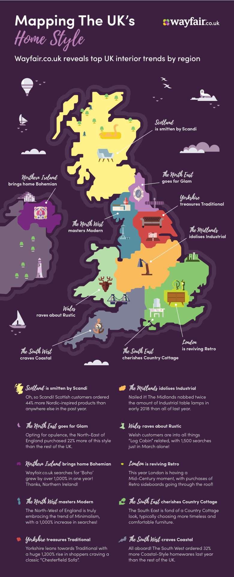 Wayfair style by region map