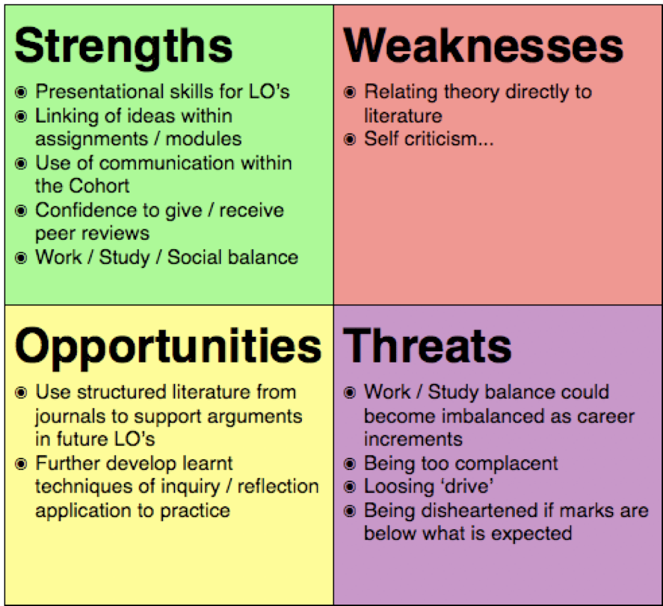 Personal Weakness Examples writing service for you personal swot – Example Swot Analysis Paper