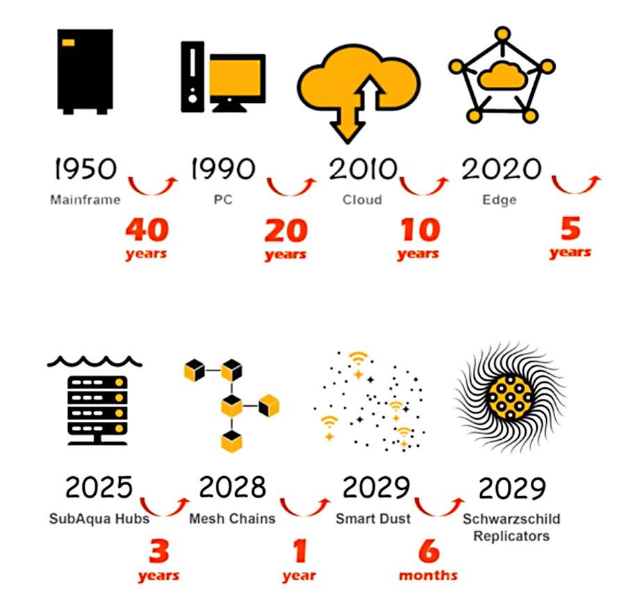 Deep Disruption – Tech Talk by Toby Weston