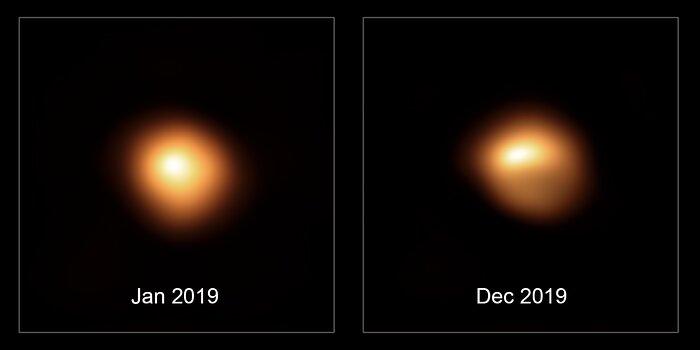Betelgeuse about to go Supernova?
