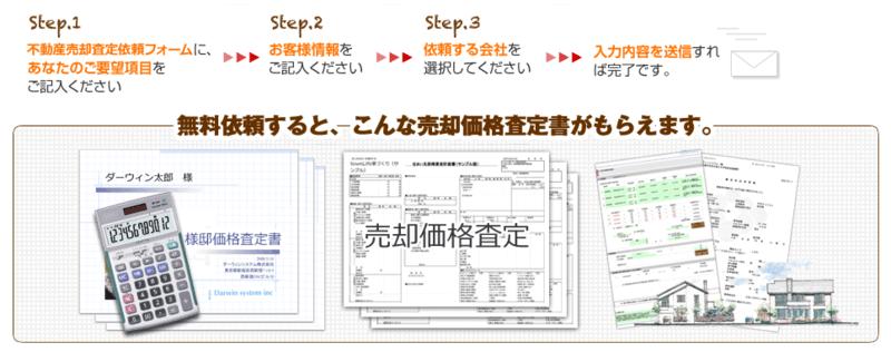 2.物件詳細とあなたの情報を入力する