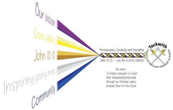 NEW Aims John 1010