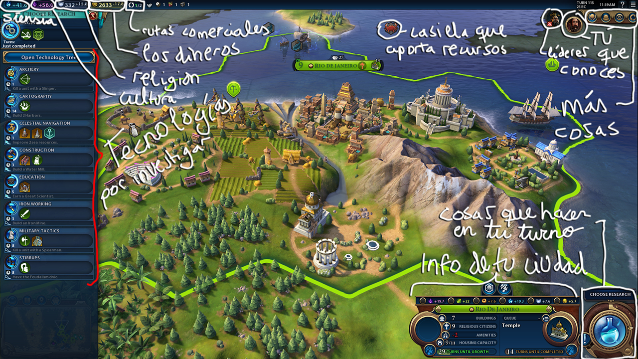 HUD del Civilization VI