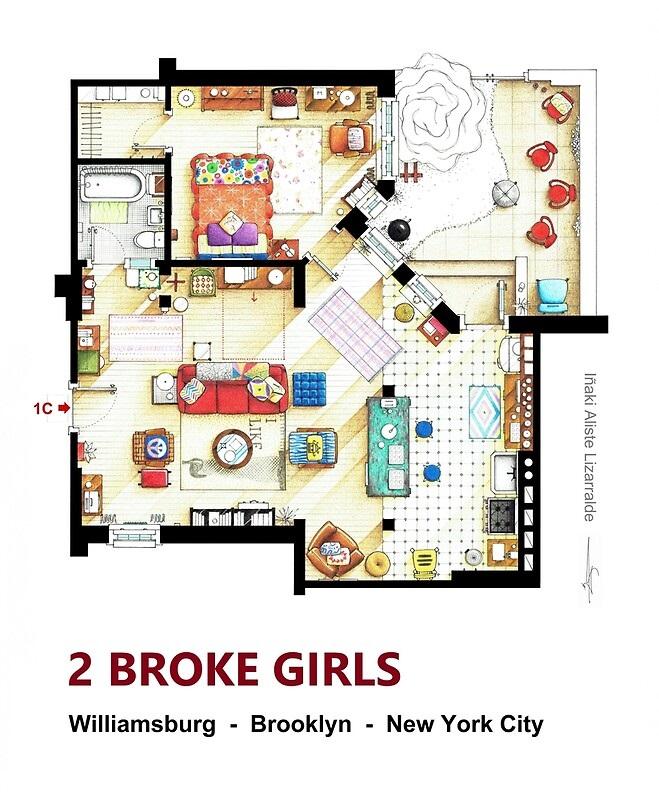 Plano de la casa de Dos chicas sin blanca