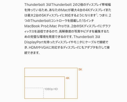 Thunderbolt3 ディスプレイ