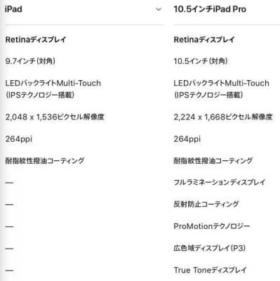 iPad ディスプレイ 違い