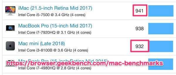 CPUとメモリはほぼ同じ